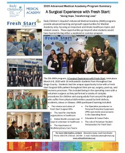 2020 Advanced Medical Academy March Program Summary